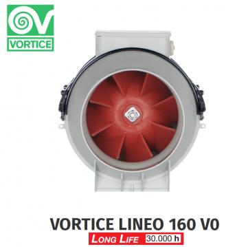Ventilateur centrifuge VORTICE LINEO 160 V0