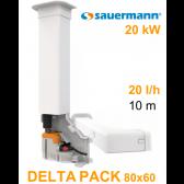 Pompe à piston DELTA PACK 80x60 de Sauermann